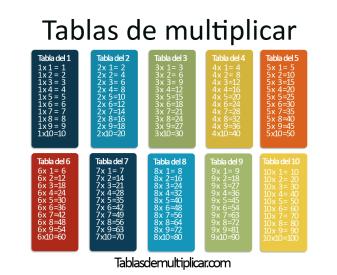 tablas-de-multiplicar-del-1-al-10.png